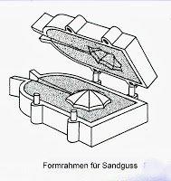 Formrahmen für Sandguss